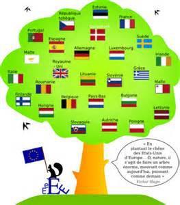 europe image 1