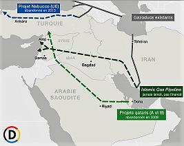 l'Iran oléoduc